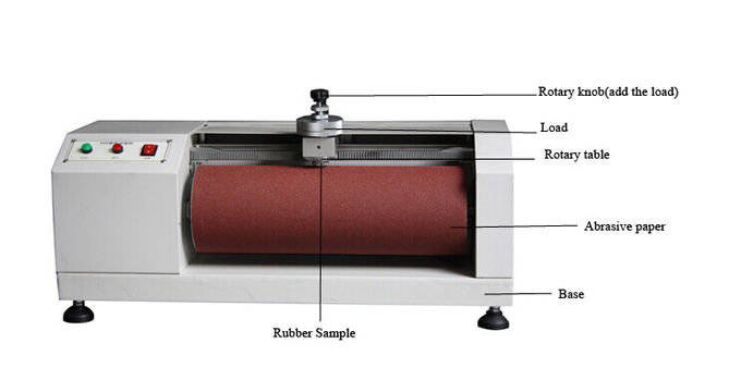 Synthetic Leather Rubber Testing Equipment of DIN Abrasive Tester , Abrasion Resistance